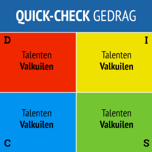 Quick Check gedrag (DISC)